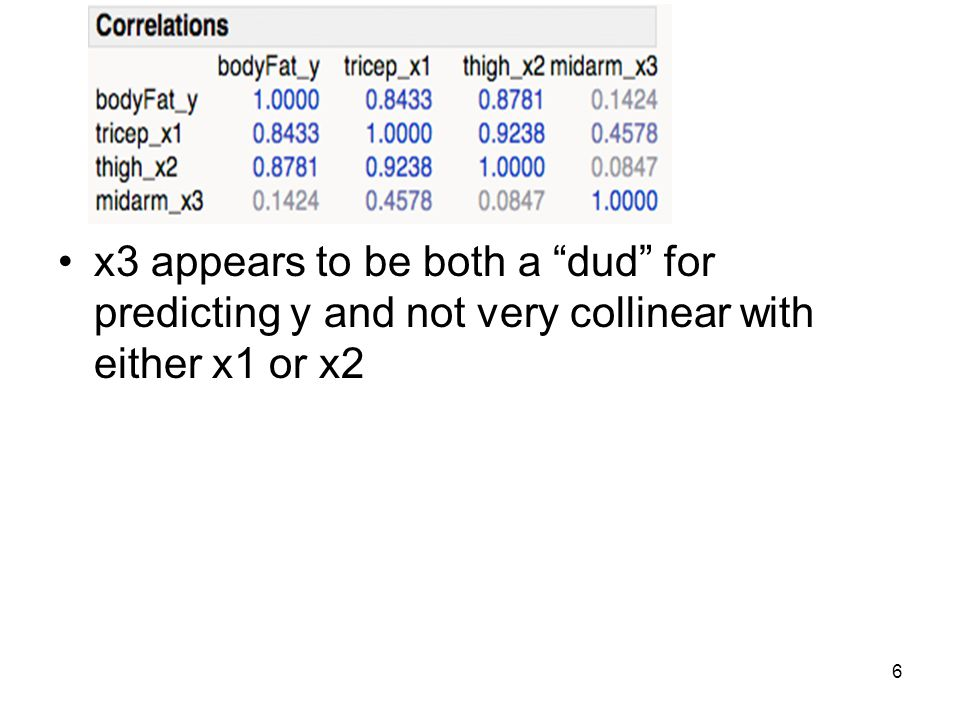77 Comparison with Linear and Quadratic OLS Fits