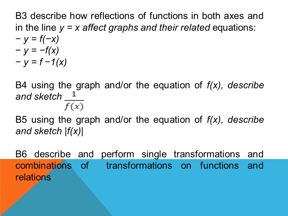 B3 describe how reflections of functions in both axes and in the line y = x affect graphs and their related equations: − y = f(−x) − y = −f(x) − y = f
