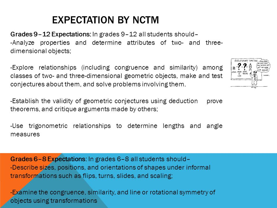 EXPECTATION BY NCTM Grades 9–12 Expectations: In grades 9–12 all students should– -Analyze properties and determine attributes of two- and three- dime