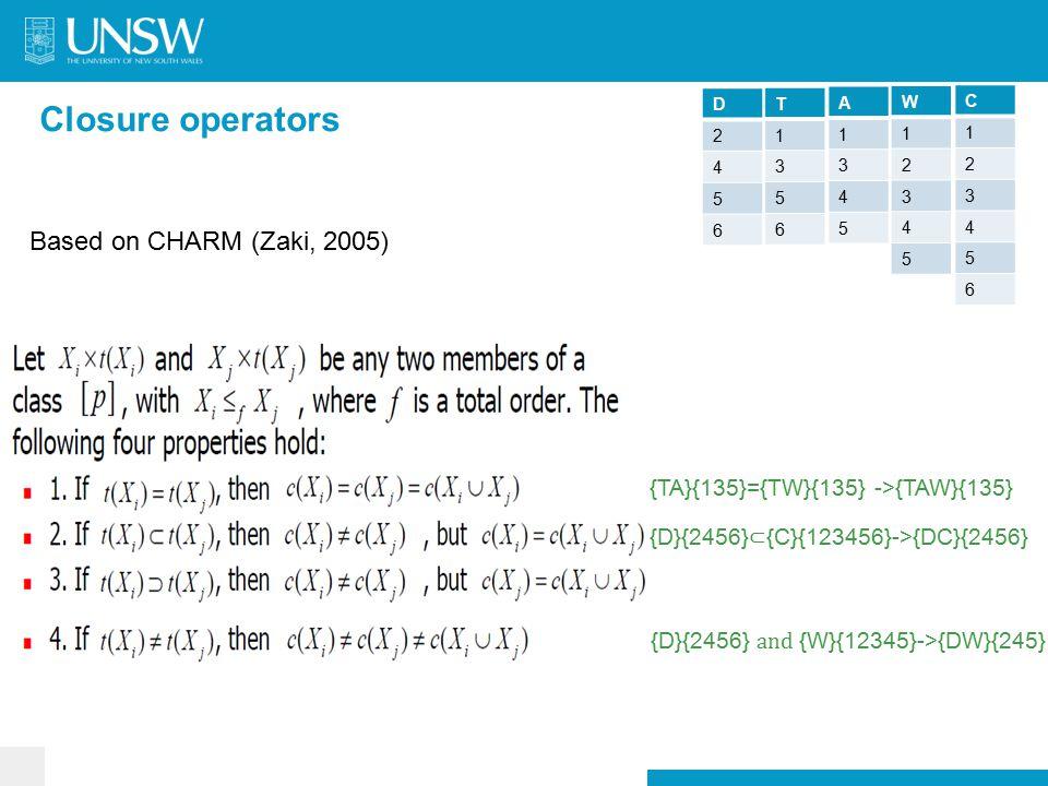 Closure operators {TA}{135}={TW}{135} ->{TAW}{135} {D}{2456} ⊂ {C}{123456}->{DC}{2456} {D}{2456} and {W}{12345}->{DW}{245} D 2 4 5 6 A 1 3 4 5 C 1 2 3 4 5 6 T 1 3 5 6 W 1 2 3 4 5 Based on CHARM (Zaki, 2005)