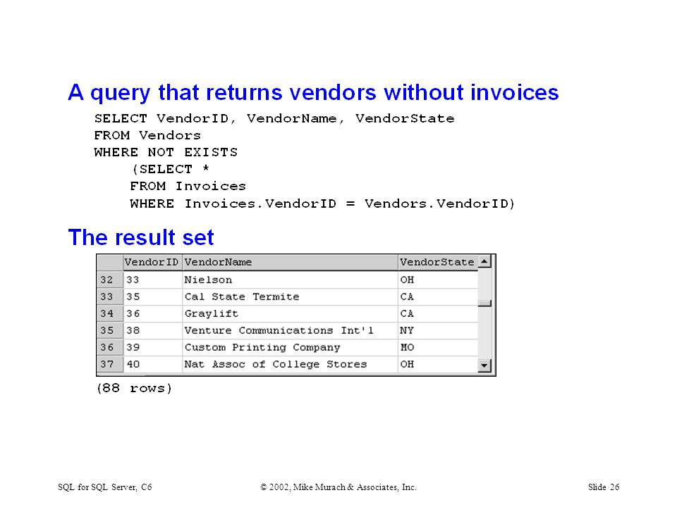 SQL for SQL Server, C6© 2002, Mike Murach & Associates, Inc.Slide 26
