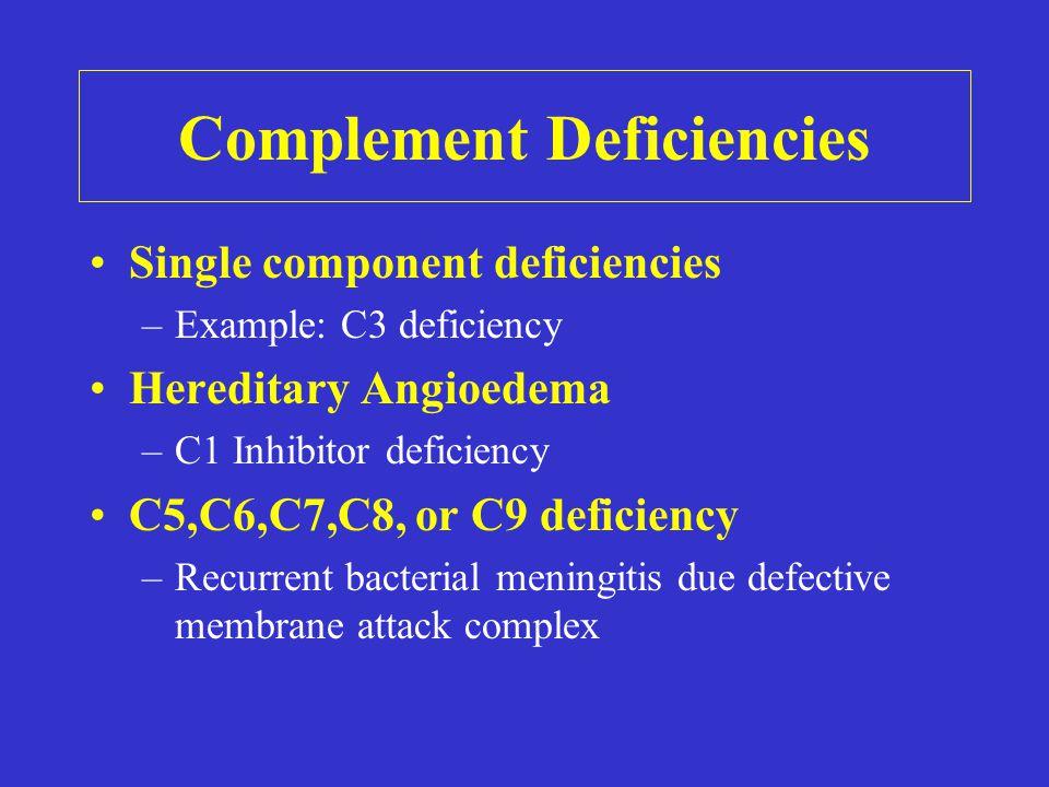Complement Deficiencies Single component deficiencies –Example: C3 deficiency Hereditary Angioedema –C1 Inhibitor deficiency C5,C6,C7,C8, or C9 deficiency –Recurrent bacterial meningitis due defective membrane attack complex