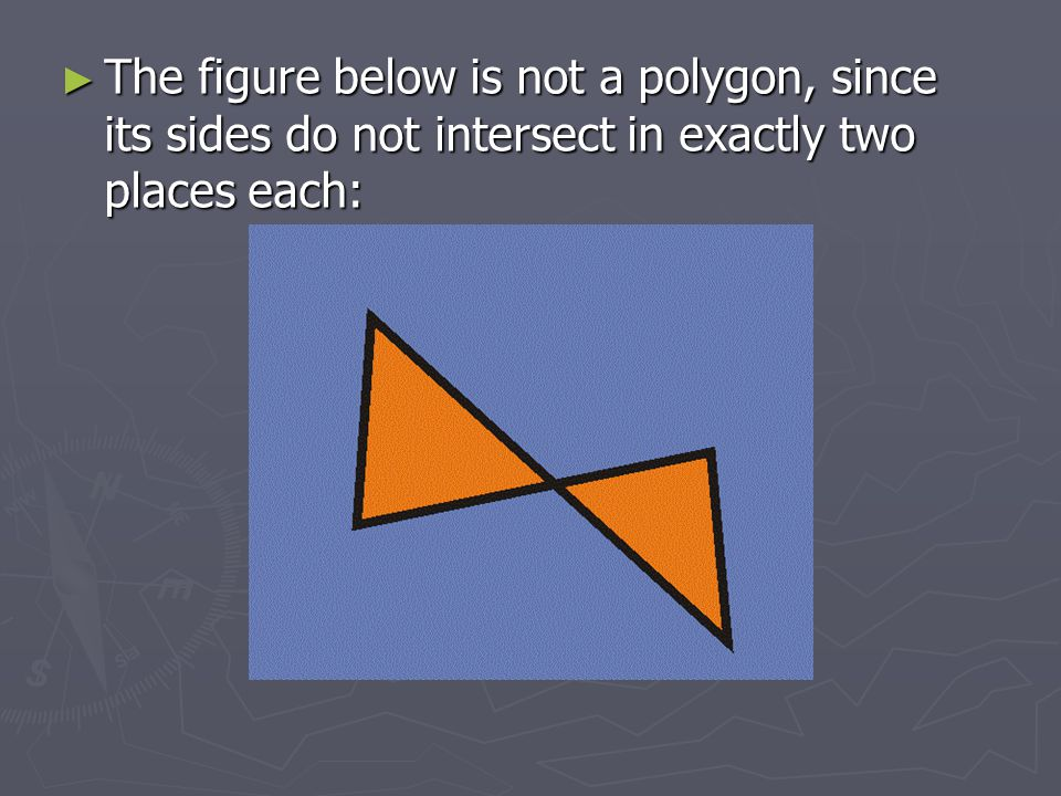 ► The figure below is not a polygon, since its sides do not intersect in exactly two places each: