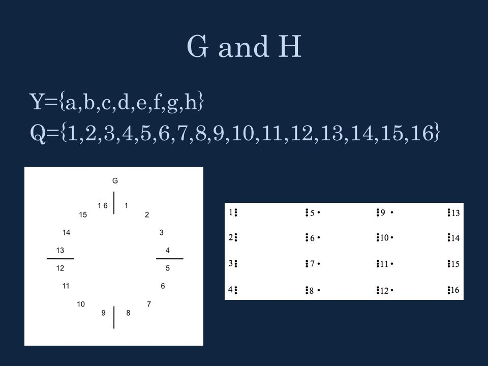 G and H Y={a,b,c,d,e,f,g,h} Q={1,2,3,4,5,6,7,8,9,10,11,12,13,14,15,16}