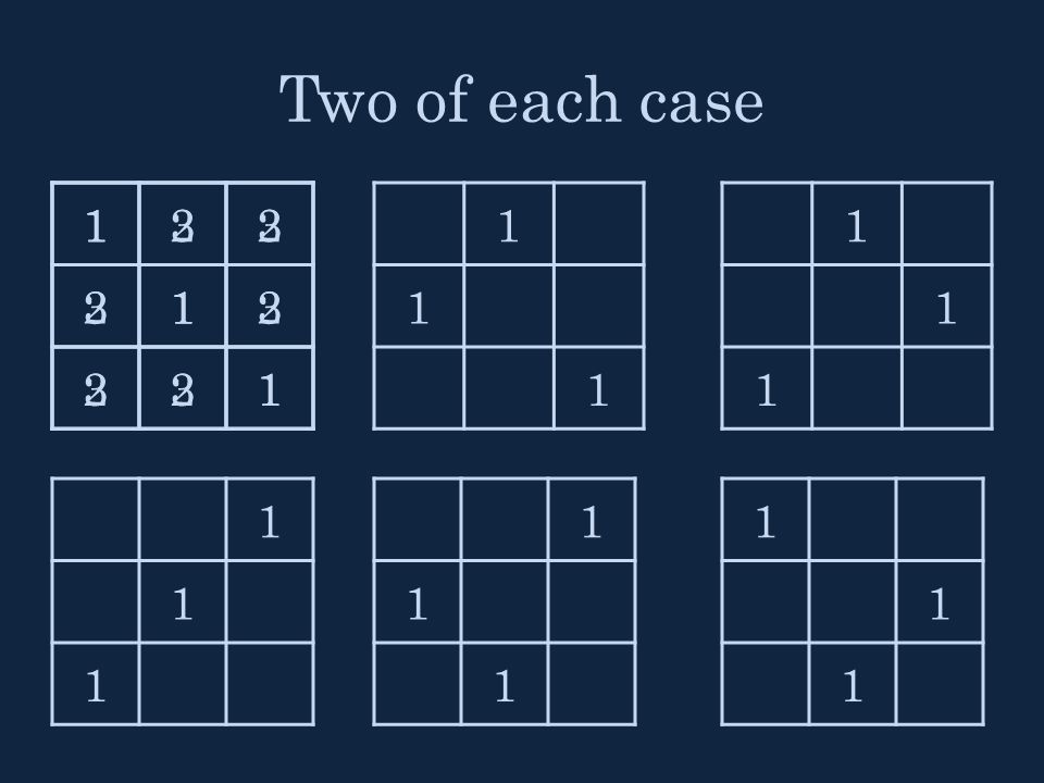Two of each case 1 1 1 1 1 1 1 1 1 1 1 1 1 1 1 1 1 1 123 312 231 132 213 321