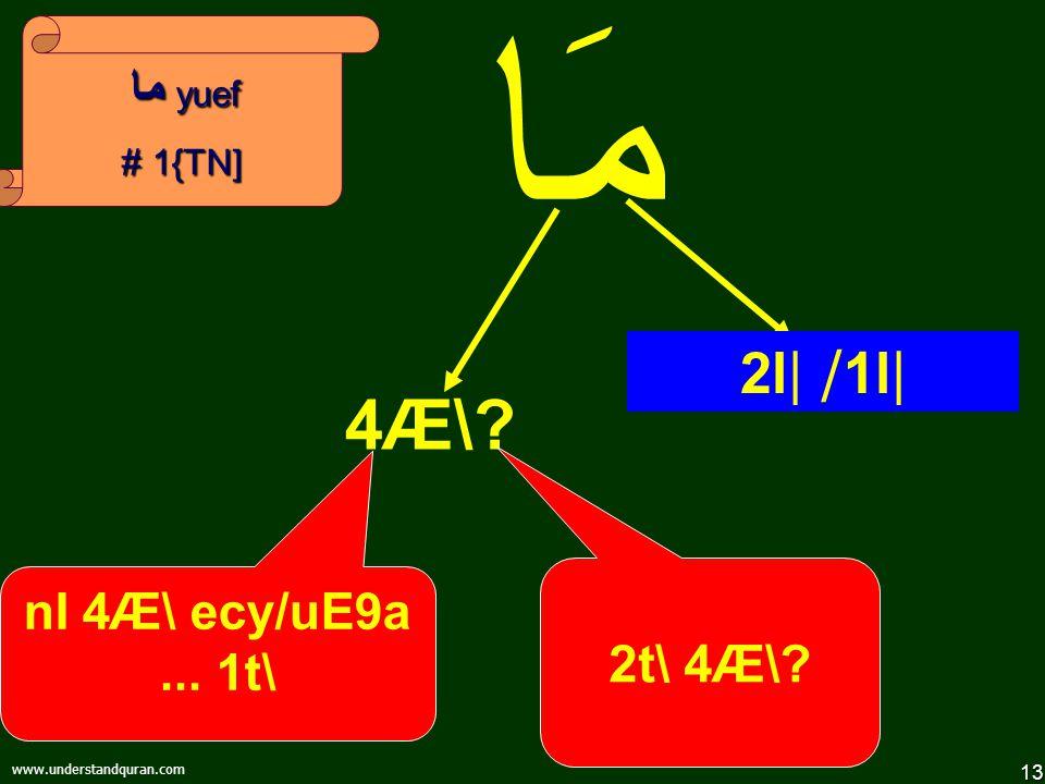 12 www.understandquran.com 1nRbikLuef rH\ v`jayuXN] ( 1t\ ) - } ( 3H\ ) فِي ( 1t\ 1vief ) 2l| مَا فِي ما yuef 1{TM _ !