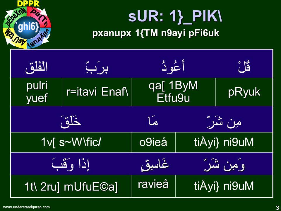 """2 www.understandquran.com 2O paF8i} … Ku{A[ sUR: 1}_PlK\ vYakrzM BUtkal `kiy BUtkal `kiy pFn6uRi""""\ oa{0wk\ti sjIvma6uk"""