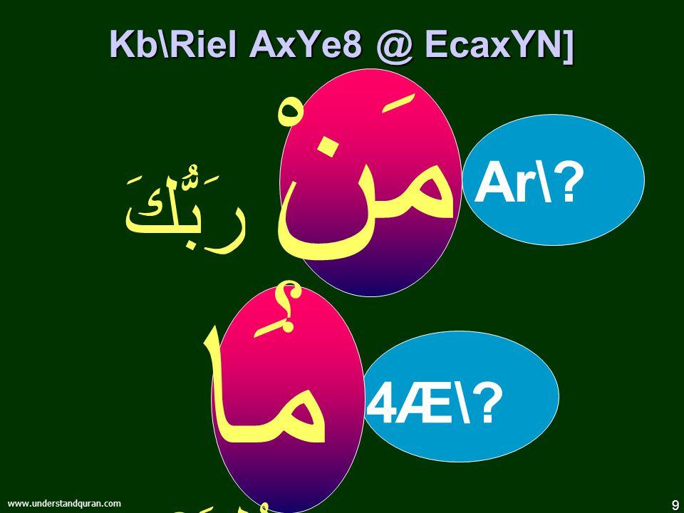 8 www.understandquran.com ni9u M أَعُوذُ بِاللهِ مِنَ الشَّيْطَان