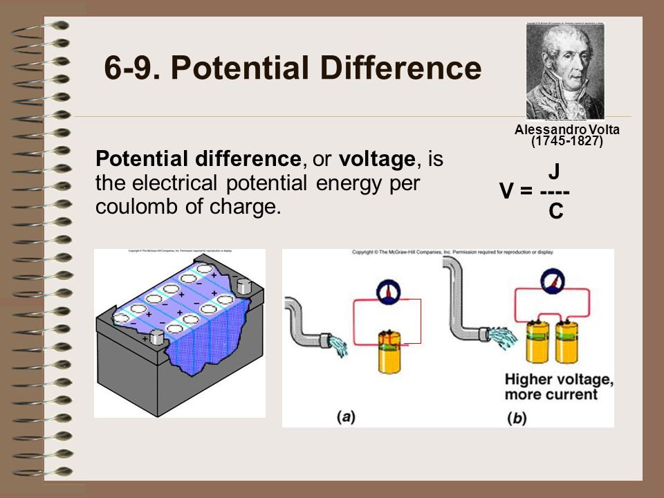 6-9. Potential Difference Potential difference, or voltage, is the electrical potential energy per coulomb of charge. J V = ---- C Alessandro Volta (1