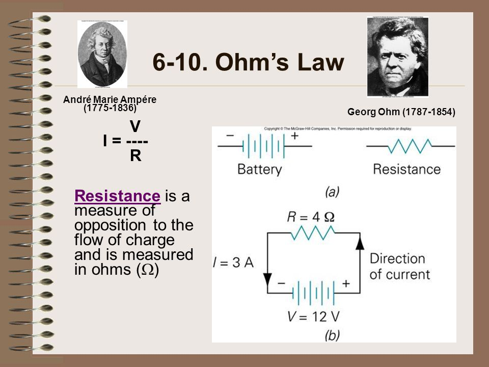 6-10. Ohm's Law ResistanceResistance is a measure of opposition to the flow of charge and is measured in ohms (  ) V I = ---- R Georg Ohm (1787-1854)
