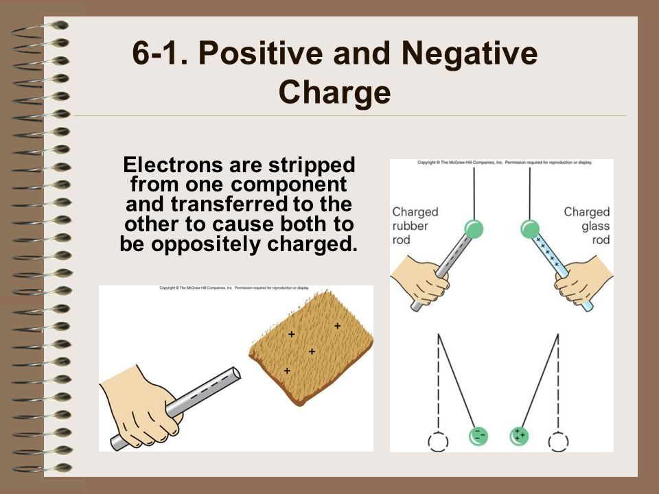 6-13. Magnet Field How to make a magnet: Heat in magnetic field. Magnetic force lines.