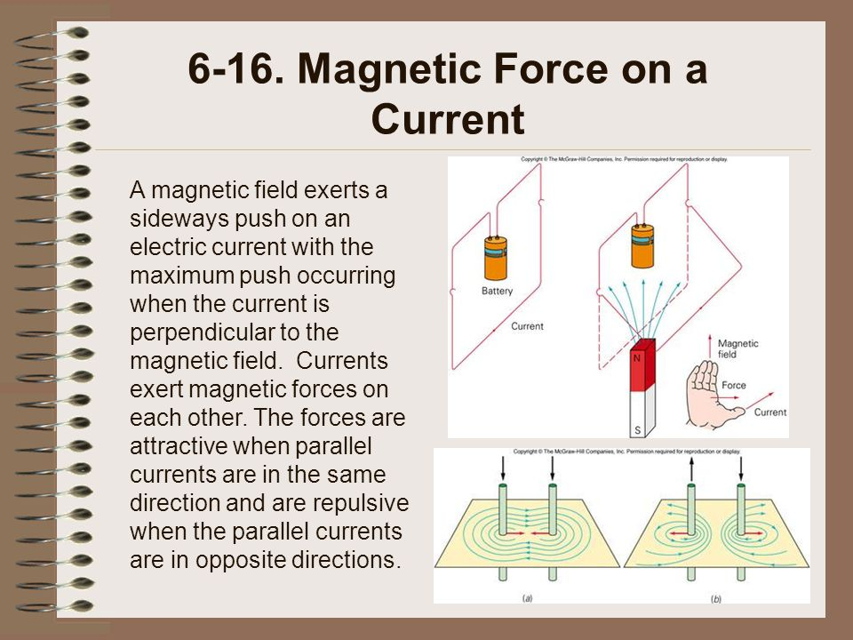 6-16. Magnetic Force on a Current A magnetic field exerts a sideways push on an electric current with the maximum push occurring when the current is p