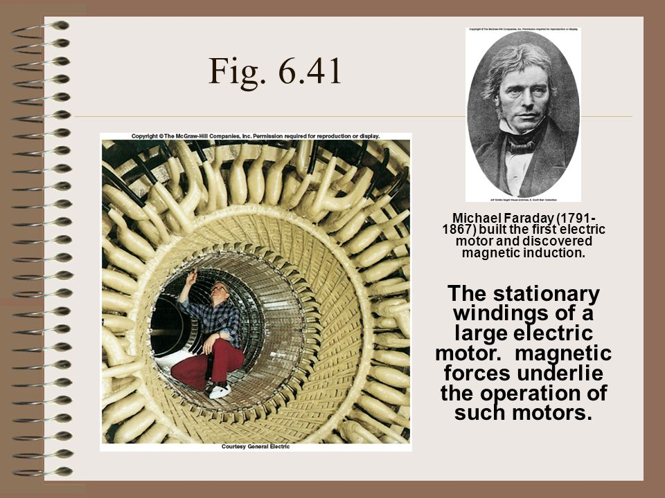 Fig. 6.41 The stationary windings of a large electric motor.