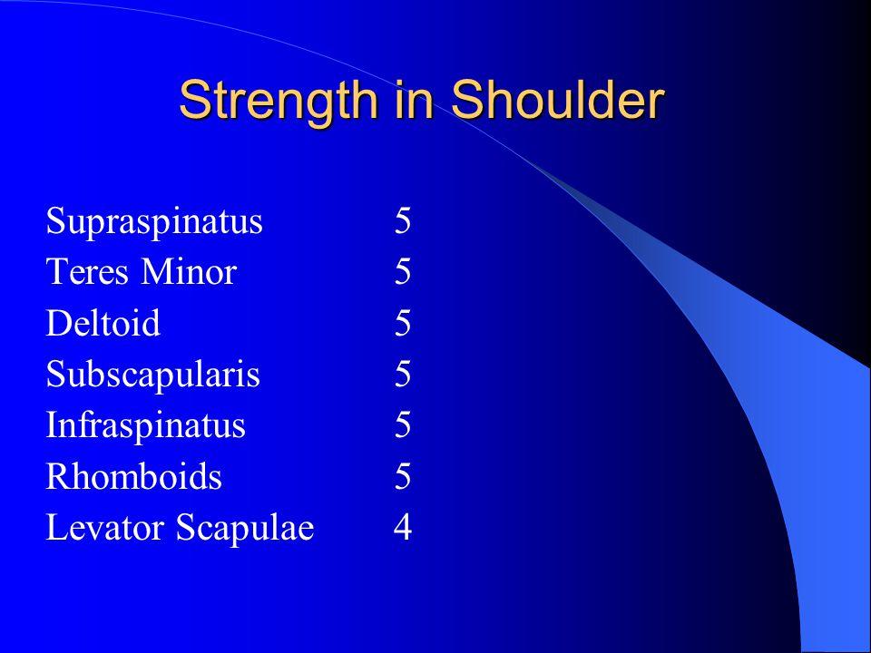 Strength in Shoulder Supraspinatus5 Teres Minor5 Deltoid5 Subscapularis5 Infraspinatus5 Rhomboids5 Levator Scapulae4