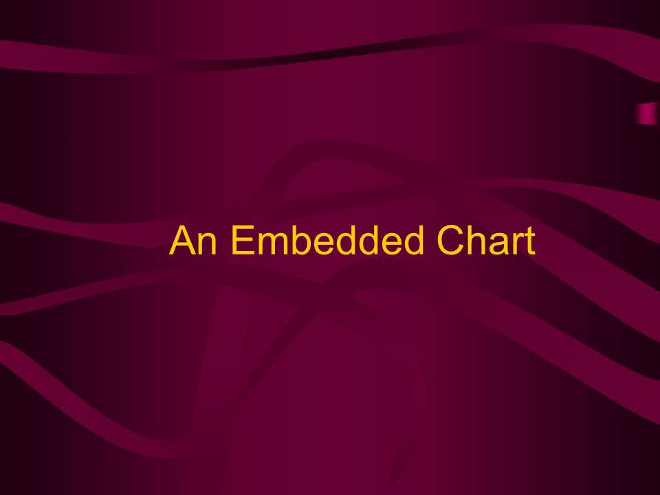 An Embedded Chart