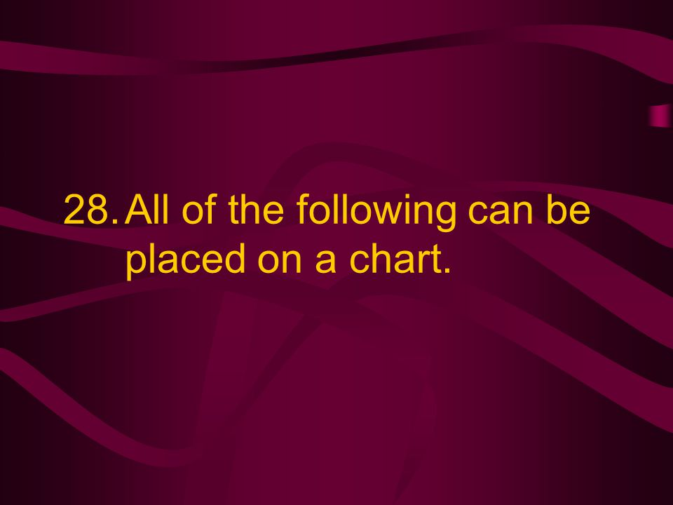 28.All of the following can be placed on a chart.
