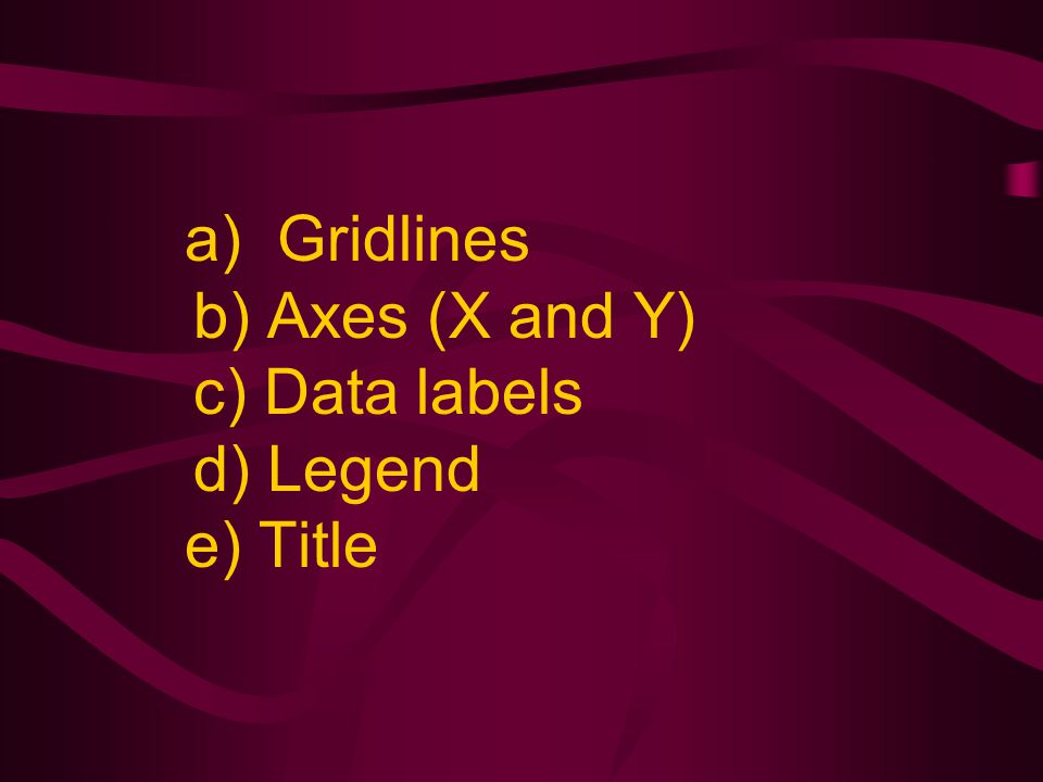 a) Gridlines b) Axes (X and Y) c) Data labels d) Legend e) Title