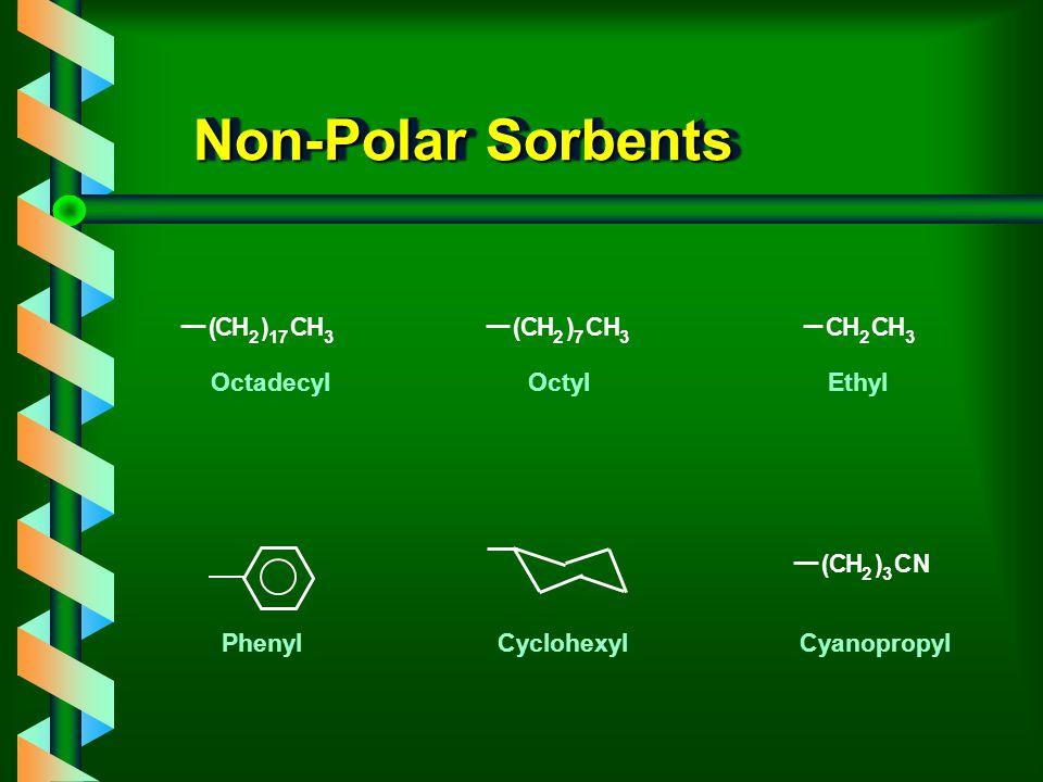 ISOLUTE Non-Polar Sorbents C18 * Octadecyl MFC18 Octadecyl C8 * Octyl C2 * Ethyl C4Butyl C6Hexyl PH * Phenyl CN (EC) Cyanopropyl CH (EC) Cyclohexyl 101Polystyrene ENV+Polystyrene* EC