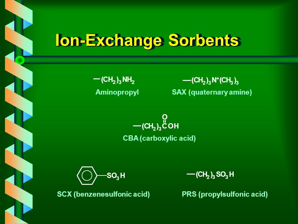 ISOLUTE Ion-Exchange Sorbents Anion Exchange: Weak: NH 2 Aminopropyl PSA Primary Secondary Amine Strong: SAX Quaternary amine PE-AX Pre-Equilibrated SAX Cation exchange: Weak: CBA Carboxypropyl Strong: SCX Benzenesulphonic acid SCX-2 Propylsulphonic acid SCX-3 Ethylbenzenesulphonic acid PRS Propylsulphonic acid