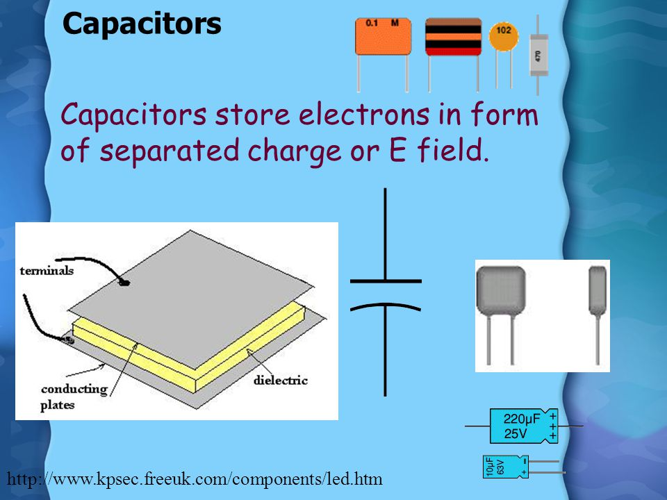 Inductance and Capacitance INEL 4075 –Chapter 7 Dr.