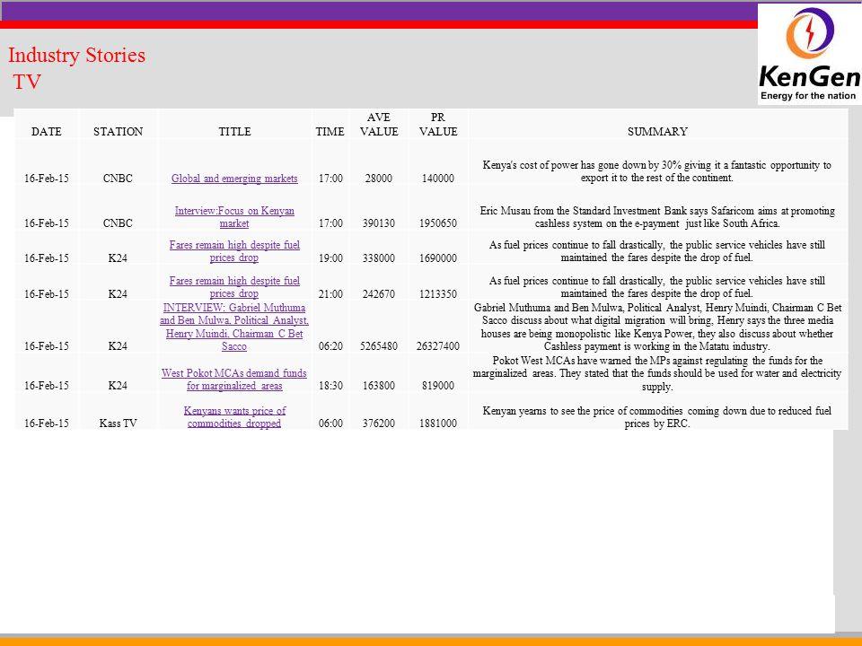 Company LOGO MEDIAAVE VALUEPR VALUE PRINT15177787588890 RADIO31170155850 TV208087010404350 TOTAL362981818149090