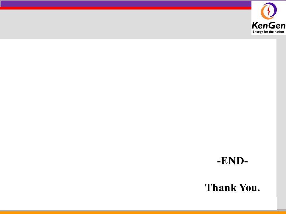 Company LOGO -END- Thank You.