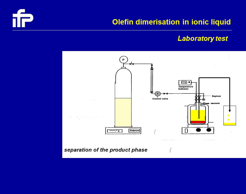 13 Olefin dimerisation in ionic liquid Laboratory test separation of the product phase