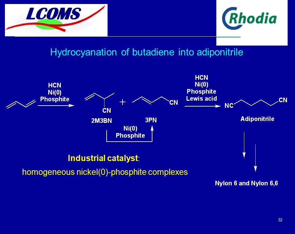 32 Hydrocyanation of butadiene into adiponitrile Industrial catalyst : homogeneous nickel(0)-phosphite complexes