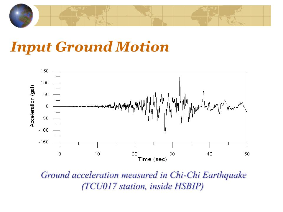 Input Ground Motion Ground acceleration measured in Chi-Chi Earthquake (TCU017 station, inside HSBIP)