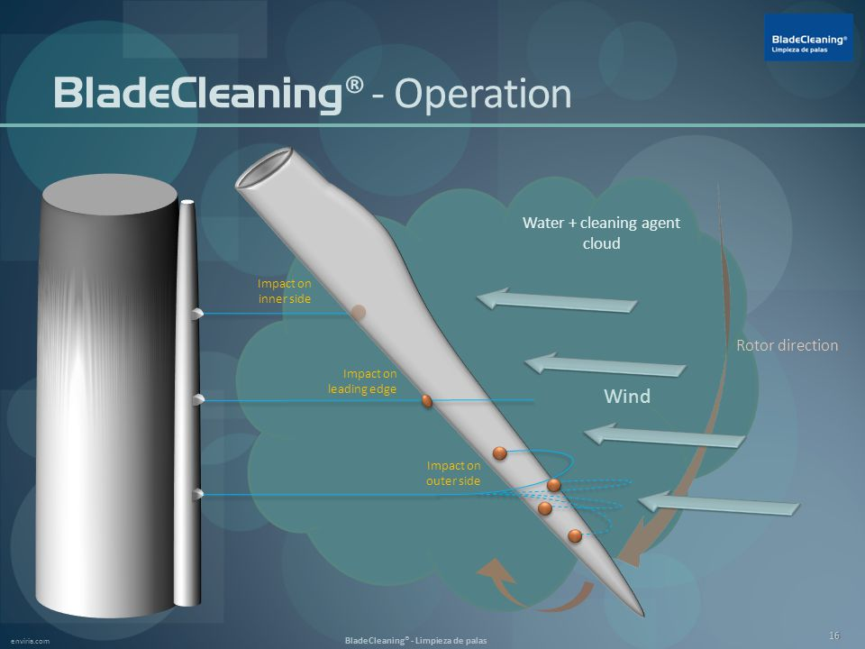 enviria.com BladeCleaning® - Limpieza de palas 16 BladeCleaning ® - Operation Wind Rotor direction Impact on inner side Impact on leading edge Impact on outer side Water + cleaning agent cloud