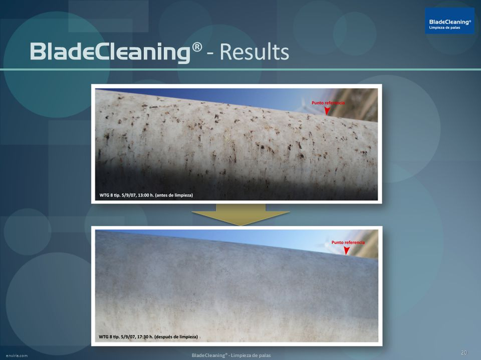 enviria.com BladeCleaning® - Limpieza de palas 20 BladeCleaning ® - Results