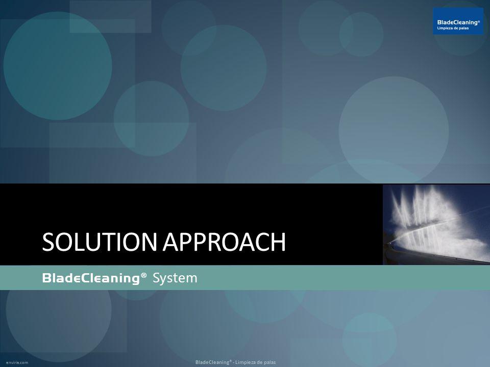 enviria.com BladeCleaning® - Limpieza de palas BladeCleaning ® Economic analysis