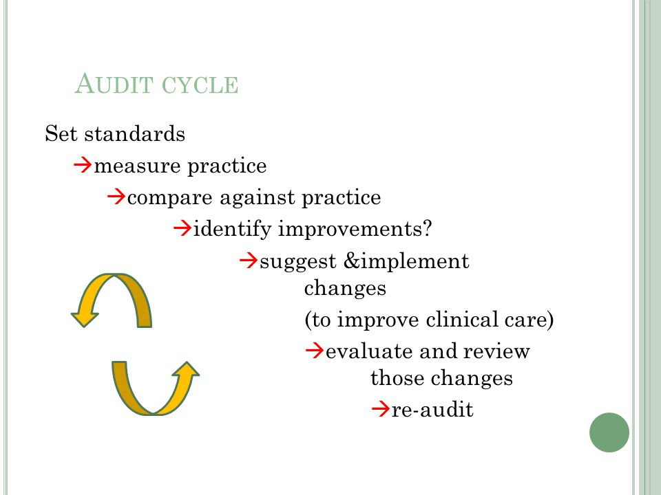A UDIT CYCLE Set standards  measure practice  compare against practice  identify improvements?  suggest &implement changes (to improve clinical ca