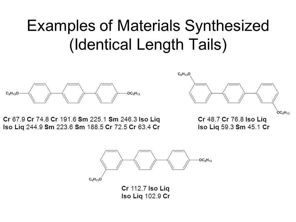 Examples of Materials Synthesized (Identical Length Tails) Cr 67.9 Cr 74.8 Cr 191.6 Sm 225.1 Sm 246.3 Iso Liq Iso Liq 244.9 Sm 223.6 Sm 188.5 Cr 72.5 Cr 63.4 Cr Cr 48.7 Cr 76.8 Iso Liq Iso Liq 59.3 Sm 45.1 Cr Cr 112.7 Iso Liq Iso Liq 102.9 Cr
