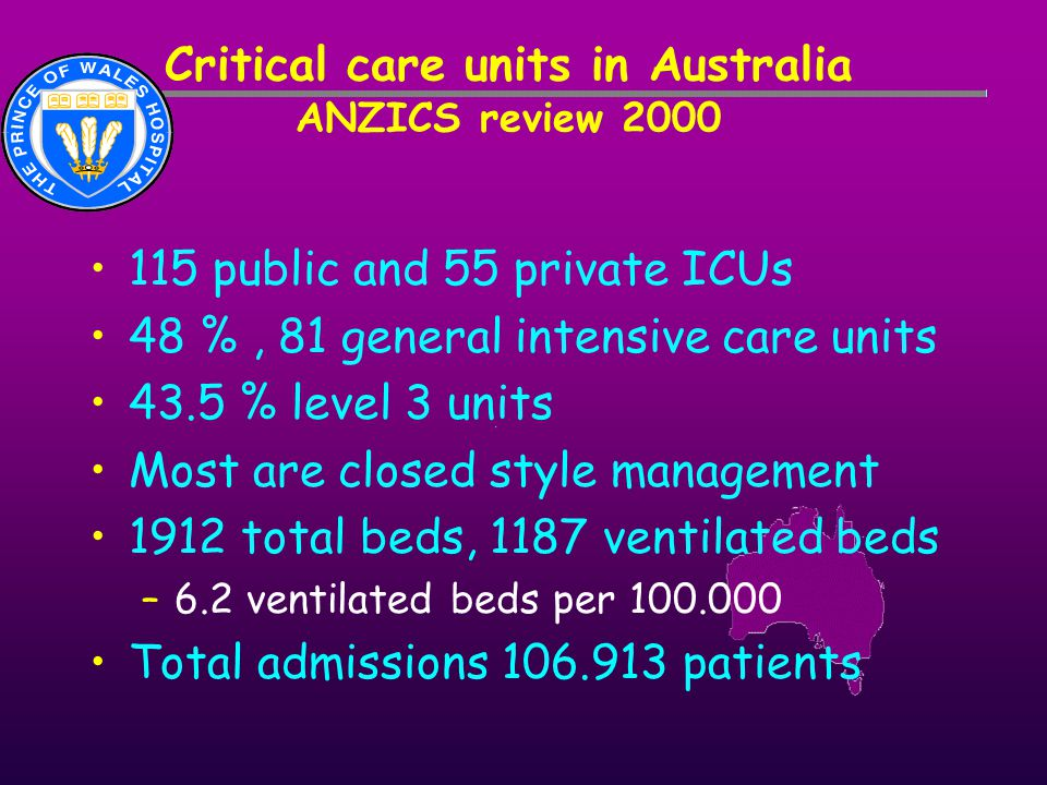Critical care units in Australia ANZICS review 2000 115 public and 55 private ICUs 48 %, 81 general intensive care units 43.5 % level 3 units Most are