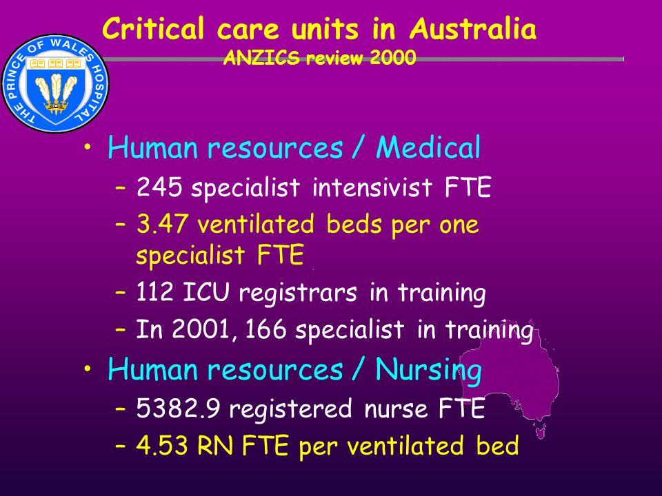 Critical care units in Australia ANZICS review 2000 Human resources / Medical –245 specialist intensivist FTE –3.47 ventilated beds per one specialist