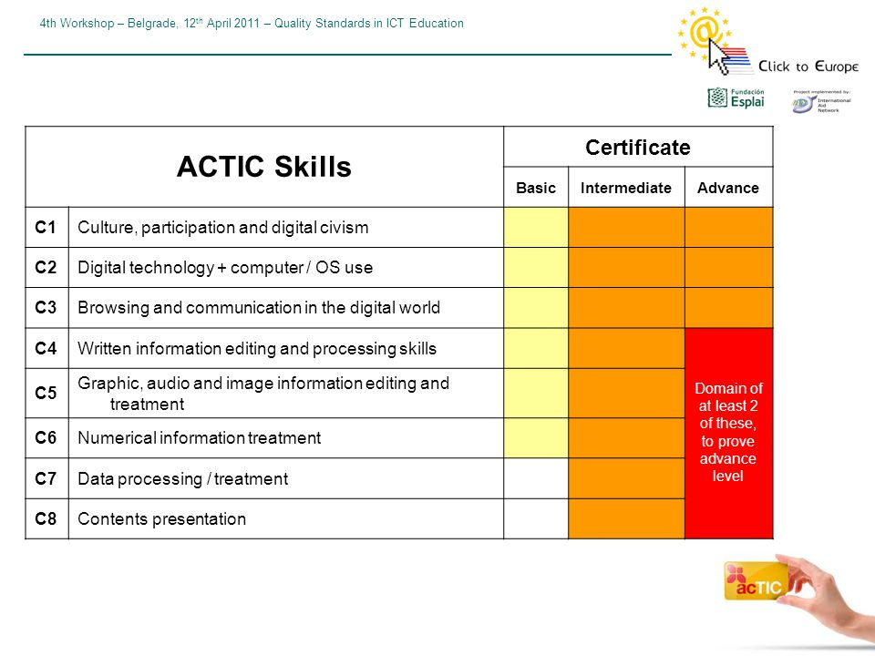 4th Workshop – Belgrade, 12 th April 2011 – Quality Standards in ICT Education ACTIC Skills Certificate BasicIntermediateAdvance C1Culture, participat