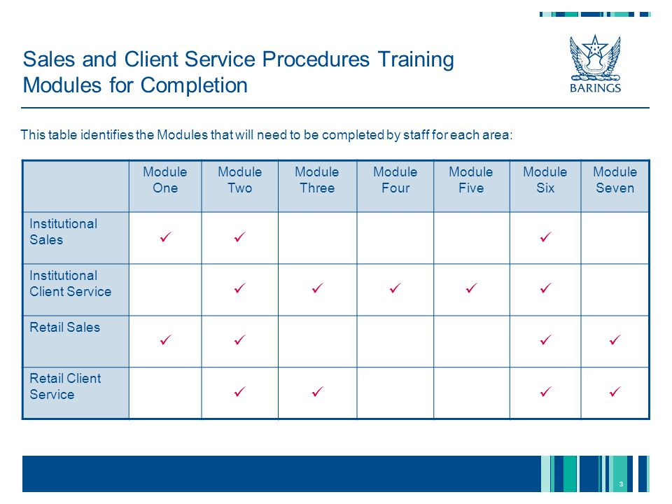 4 Sales and Client Service Procedures Training Content overview and link to Sales Process Sales and Client Service Procedures Client Take On Procedures Sales Prospecting RFP and Finals Relationship Development Planning Client Service Core Activity Sales and CS regular formal Reporting Mutual Fund Distribution TCF and GDPs Client Meetings and formal Reporting The S&CS procedures are designed to support the main tasks and responsibilities for Barings client facing staff as clients relationships are won, serviced and developed at Barings Located on the Intranet, they support the 3 main areas of responsibility: Sales, Client Service and Mutual Funds Distribution The Procedures follow the Sales Process (left) starting with Sales, Consultant Relations and Prospecting tasks, through Take On and into core CS activity Each chapter of the Guide has a description of the required task, clear ownership/accountability, and flow charts to illustrate inter-relationships and timings Module 1 Module 2 Module 3 Module 4 Module 5 Module 6 Module 7 Barings Intranet: Sales and Marketing / Sales / Policies and Procedures The procedures follow a logical order detailing tasks and responsibilities from Prospecting, through Sales and Finals Pitching and into Core Client Servicing procedures Each chapter has a clear description of ownership, responsibilities, timelines and dependencies