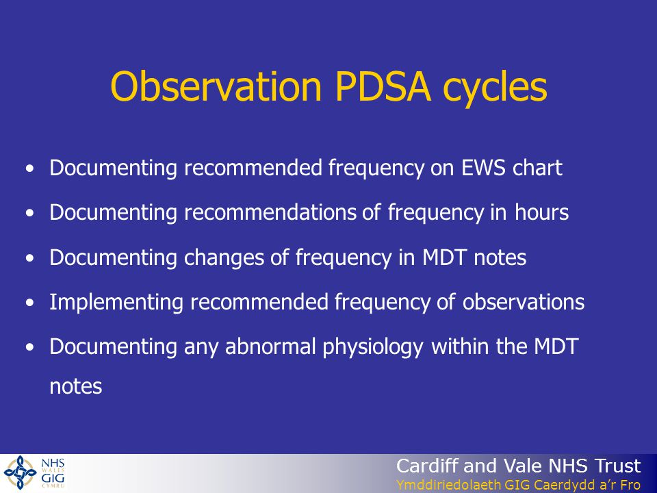 Cardiff and Vale NHS Trust Ymddiriedolaeth GIG Caerdydd a'r Fro Observation PDSA cycles Documenting recommended frequency on EWS chart Documenting recommendations of frequency in hours Documenting changes of frequency in MDT notes Implementing recommended frequency of observations Documenting any abnormal physiology within the MDT notes