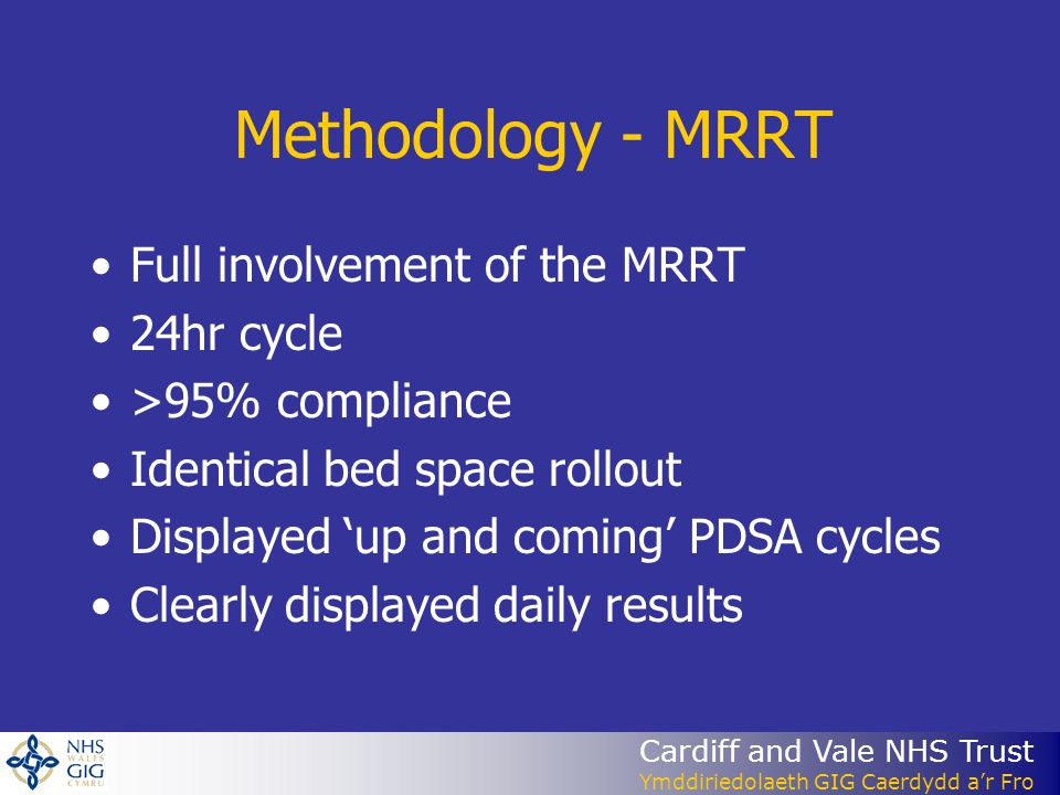 Methodology - MRRT Full involvement of the MRRT 24hr cycle >95% compliance Identical bed space rollout Displayed 'up and coming' PDSA cycles Clearly displayed daily results