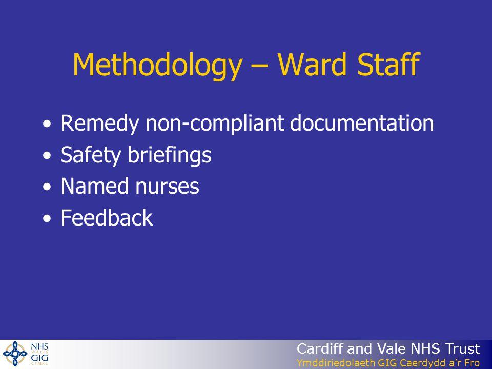 Cardiff and Vale NHS Trust Ymddiriedolaeth GIG Caerdydd a'r Fro Methodology – Ward Staff Remedy non-compliant documentation Safety briefings Named nurses Feedback