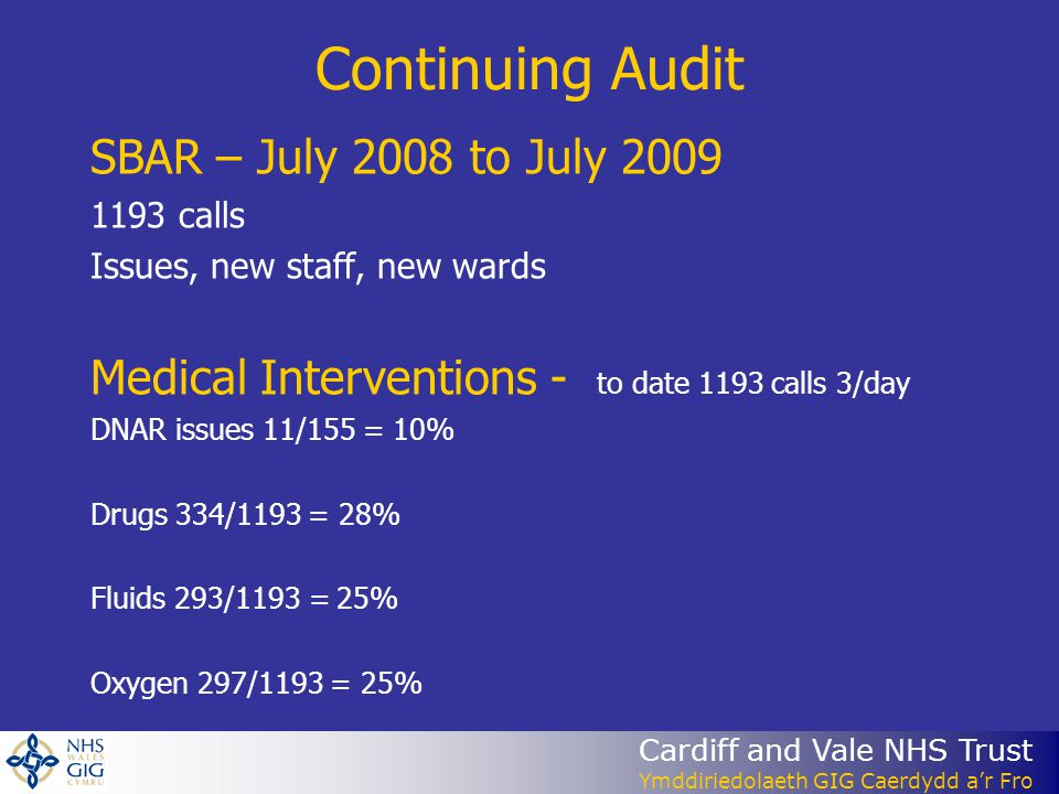 Cardiff and Vale NHS Trust Ymddiriedolaeth GIG Caerdydd a'r Fro Continuing Audit SBAR – July 2008 to July 2009 1193 calls Issues, new staff, new wards Medical Interventions - to date 1193 calls 3/day DNAR issues 11/155 = 10% Drugs 334/1193 = 28% Fluids 293/1193 = 25% Oxygen 297/1193 = 25%