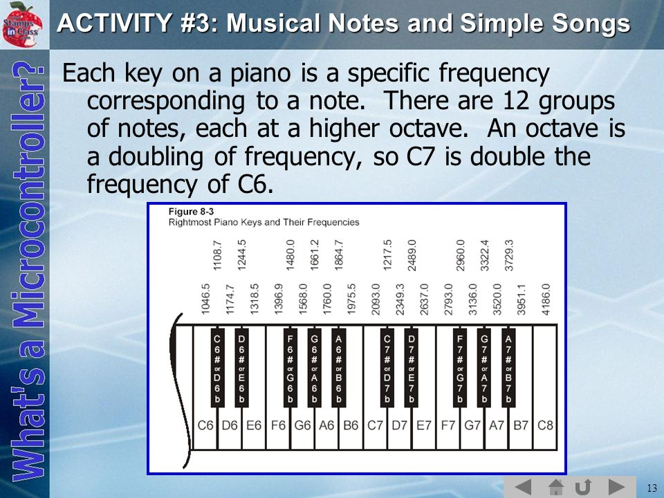 13 ACTIVITY #3: Musical Notes and Simple Songs Each key on a piano is a specific frequency corresponding to a note.