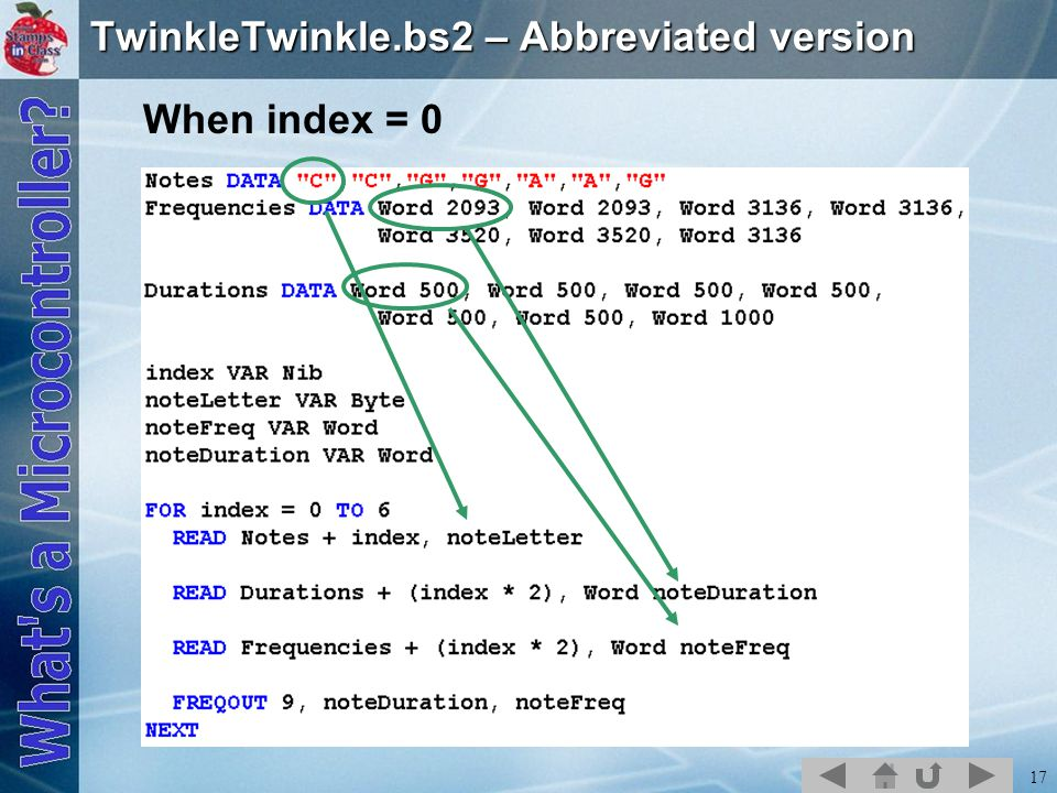 17 TwinkleTwinkle.bs2 – Abbreviated version When index = 0