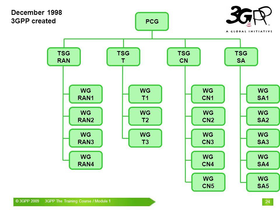 © 3GPP 2009 Mobile World Congress, Barcelona, 19 th February 2009© 3GPP 2009 3GPP The Training Course / Module 1 24 PCG TSG RAN TSG CN TSG SA WG RAN1 WG RAN2 WG RAN3 WG RAN4 WG CN1 WG CN3 WG CN4 WG SA1 WG SA2 WG SA3 WG SA4 WG SA5 WG CN2 WG CN5 TSG T WG T1 WG T2 WG T3 December 1998 3GPP created