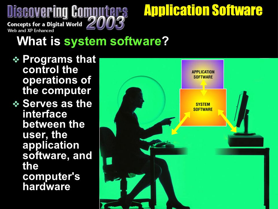 Application Software What is system software.