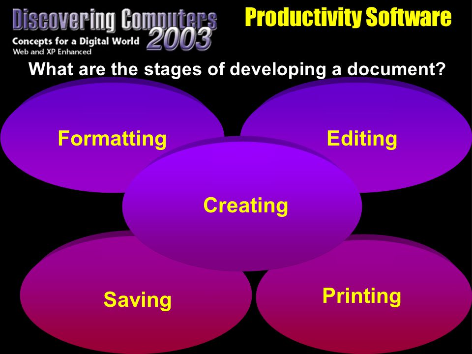 Printing Saving Formatting Editing Productivity Software What are the stages of developing a document.