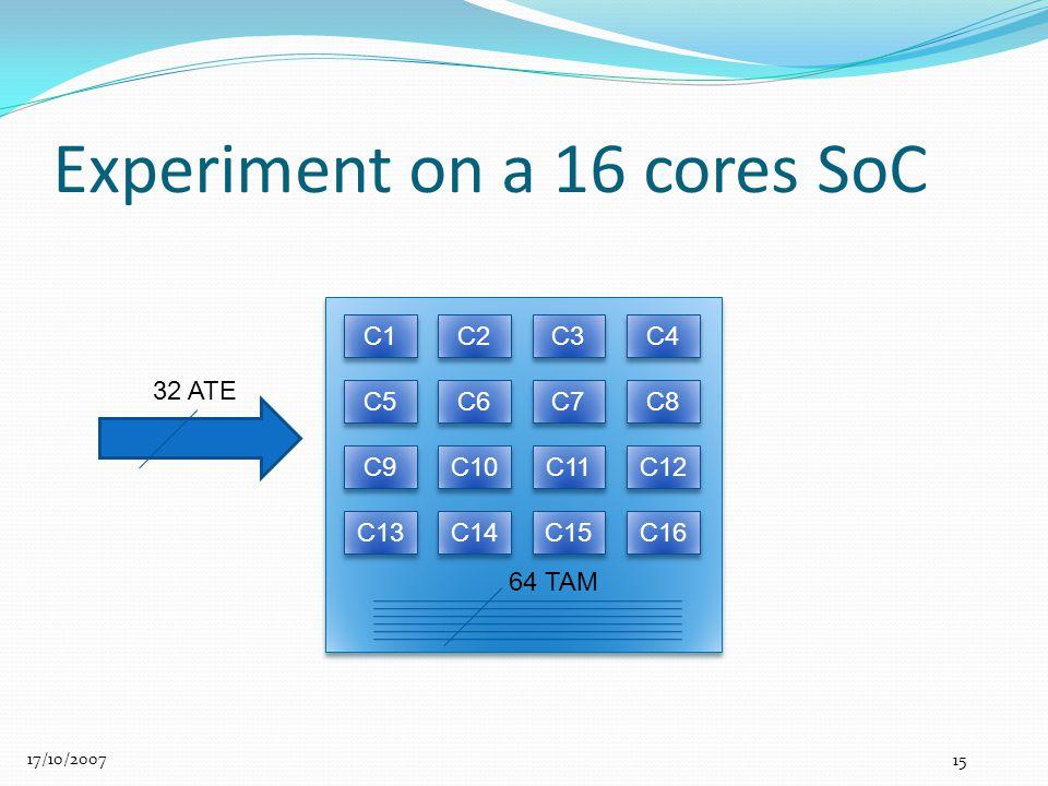 Experiment on a 16 cores SoC 17/10/2007 15 C5 C6 C7 C8 C1 C2 C3 C4 C13 C14 C15 C16 C9 C10 C11 C12 64 TAM 32 ATE