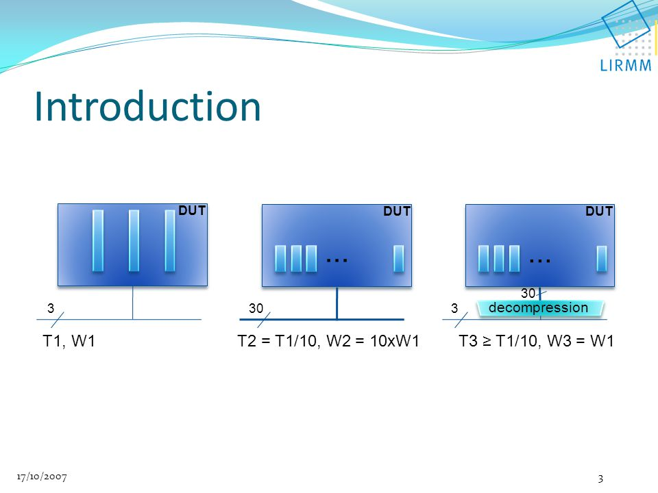 17/10/2007 3 Introduction T1, W1T2 = T1/10, W2 = 10xW1T3 ≥ T1/10, W3 = W1 DUT 3303... decompression