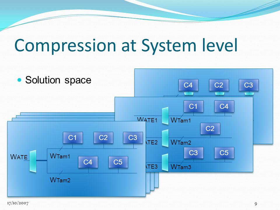 C4 C2 C3 C1 W Tam1 W Tam2 C5 W ATE Compression at System level 17/10/2007 9 W Tam1 W ATE1 W Tam3 W ATE3 W Tam2 W ATE2 C1 C4 C2 C3 C5 C1 C2 C3 C4 C5 W Tam1 W Tam2 W ATE Solution space